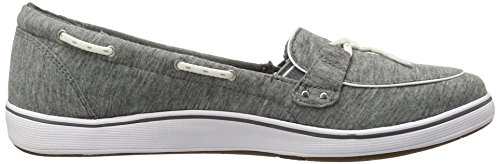 Charcoal Core Windham Grasshoppers Women's Keds Sneakers Canvas ZP8YZT