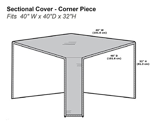 (Protective Covers Inc. Modular Sectional Sofa Cover, Corner Piece With 90 Degree Back, 40