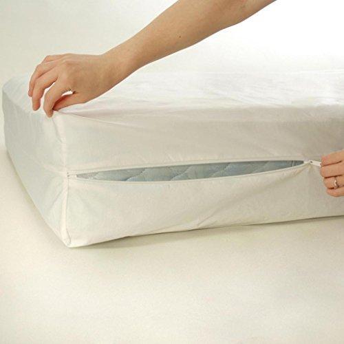Allergy Luxe Queen Bed Bug Mattress Protector