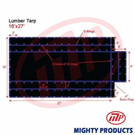Xtarps-16' x 27' Flatbed Truck Tarp - Light Weight Lumber Tarp with 4' Drop, Black by XTARPS