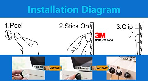 Vorfreude 10 Pack Cable Clips & Cord Management Drops 3M Self Adhesive Stick On Organizer for Car, Ethernet, PC, USB, iPhone, HDMI, or Desk (Single Rabbit) Black Photo #8