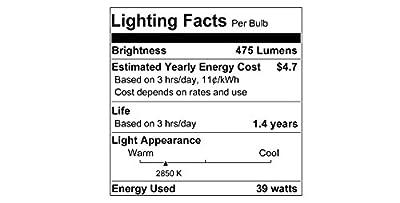 SYLVANIA 16104 Capsylite Halogen Dimmable Lamp / PAR20 Flood Light Reflector / 50W replacement/Medium base E26 / 39 Watt / 2850 K - warm white