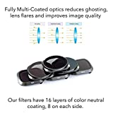 Fstop Labs Lens Filters for Mavic 2 Pro Camera Lens Set, Multi Coated Filters Pack Accessories (3 Pack) ND4, ND8, ND16, Updated: Fits Gimbal Cover