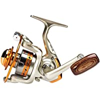 Amorly Rapid Spinning Fishing Reel with Left/Right...