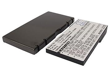 CS-CTR003XL Batería 5000mAh Compatible con [Nintendo] 3DS, CTR-001, MIN-CTR-001 sustituye C/CTR-A-AB, CTR-003: Amazon.es: Electrónica
