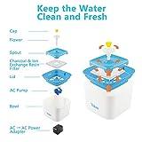 Veken Pet Fountain, 84oz/2.5L Automatic Cat Water