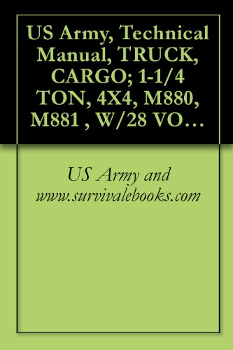 US Army, Technical Manual, TRUCK, CARGO; 1-1/4 TON, 4X4, M880, M881 , W/28 VOLT, 60 AMPERE GENERATING SYSTEM KIT, M882, W/28 VOLT, 60 AMPERE GENERATING ... AMPERE GENERATING SYSTEM, AND (28v Kit)