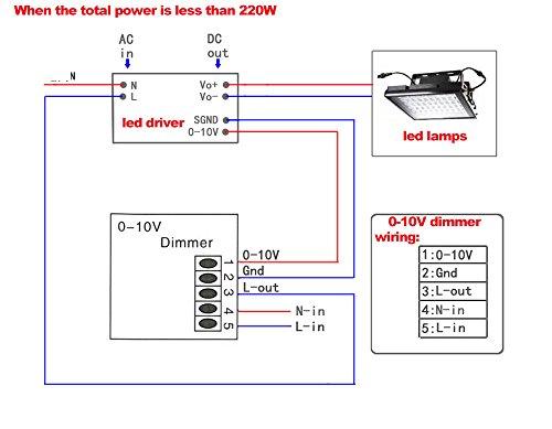 Eforlighting 0 -10V 1-10V LED Light Dimmer Switch AC110V ...  V Fluorescent Dimmer Wiring Diagram on