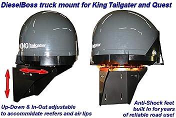 Loadlock mount for Winegard and King satellite antennas