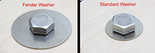 1/2'' x 2'' OD Stainless Fender Washer, (100 Pack) - Choose Size, by Bolt Dropper, 18-8 (304) Stainless Steel. by Bolt Dropper (Image #5)