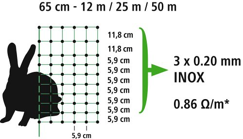 41KvME7Ww2L Kerbl 292222 Kaninchennetz 50 m, 65 cm Doppelspitze, grün
