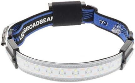 Broadbeam Headlamp Ultra Low Headband Illumination product image