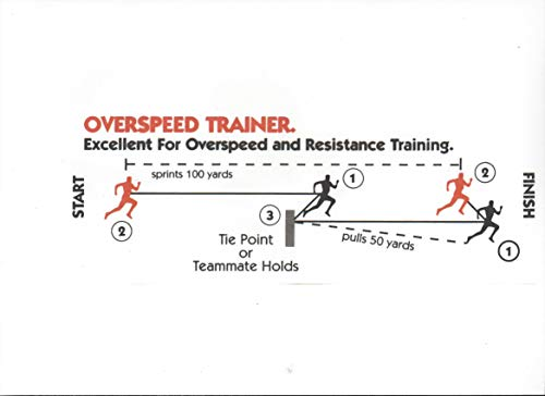 (Athletic Speed Equipment Overspeed)