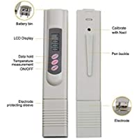 WELLON Pocket TDS Meter for RO Filter Purifier Water Quality Tester (Random Color)