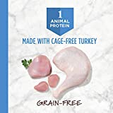 Natures Variety LID Turkey Meal Dog 22#Repl 699354