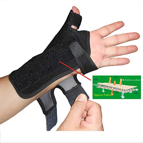 Wrist Fracture Splint - IRUFA,TB-OS-38, 3D Breathable Fabric RSI Wrist Thumb Spica Splint for Carpal Tunnel Syndrome, BlackBerry Thumb, Trigger Finger, Mommy Thumb Brace, Sprains, Arthritis and Tendinitis (Left Hand)