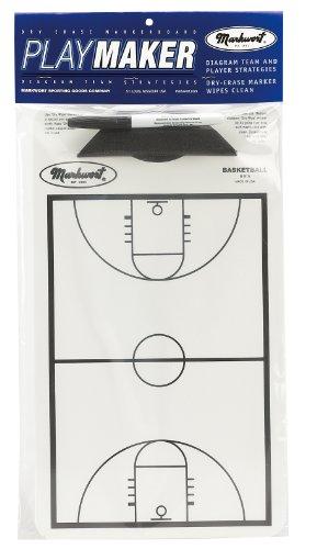 "Markwort Basketball Playmaker Markerboard 9"" X 15.75"" size"