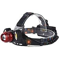 SKEIDO T6 LED Head lamp Zoomable Head light Waterproof Rechargeable Headlamp