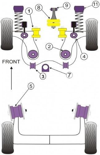 Powerflex performance cojinetes de poliuretano PFF85-412