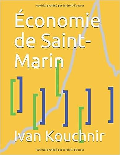 Économie de Saint-Marin