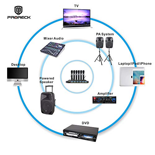 PRORECK MX66 6-Channel UHF Wireless Microphone System with 6 Hand-held Microphones Karaoke Machine for Party/Wedding/Church/Conference/Speech (New frequency) by PRORECK (Image #4)