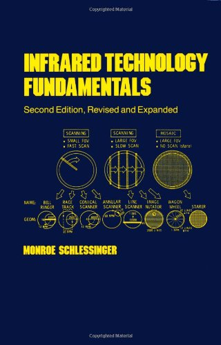 Infrared Technology Fundamentals (Optical Science and Engineering)