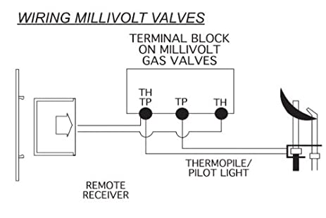 41L liN74iL._SX463_ cool millivolt gas valve wiring diagram ideas wiring schematic millivolt gas valve wiring diagram at bakdesigns.co