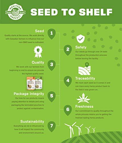 Manitoba Harvest Hemp Hearts Shelled Hemp Seeds, 16oz; 10g Plant-Based Protein & 12g Omegas per Serving, Whole 30 Approved, Vegan, Keto, Paleo, Non-GMO, Gluten Free 8