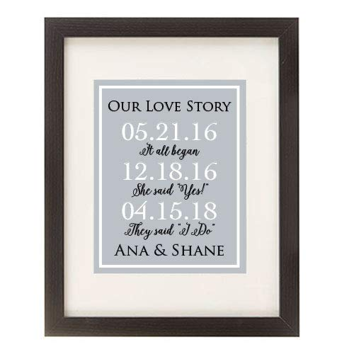 1 Year Anniversary Framed Print   Personalized Anniversary Print   Anniversary Gift   Paper Anniversary   Anniversary Gift for Wife   Anniversary Gift for Husband   First Anniversary ()