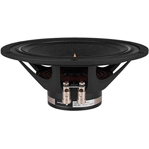 Dayton Audio PS220-8 8