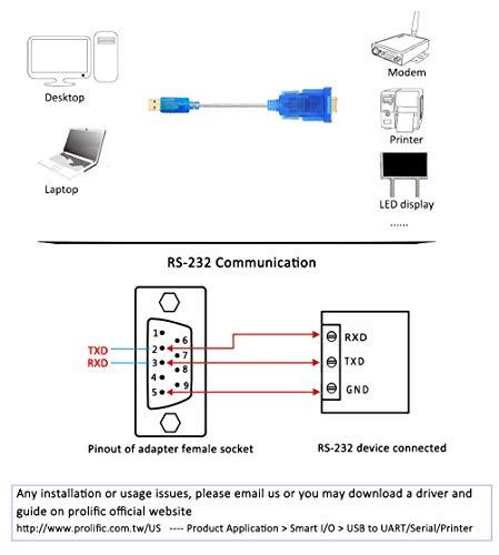 PL2303 Windows Driver Download - Prolific