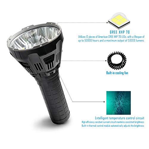 Lightbek-MS12 LED Flashlight by LIGHTBEK (Image #4)