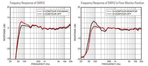 yamaha dxr12 -watt