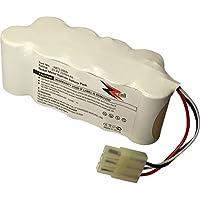ZZcell Battery For Euro Pro Shark XBT1106N Navigator Freestyle SV116N, SV1106N