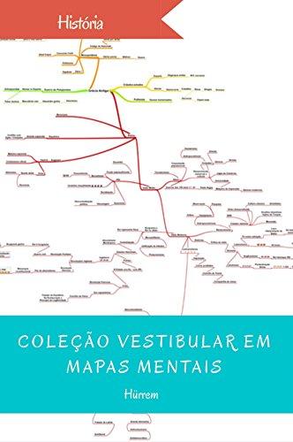 História (Coleção vestibular em mapas mentais)