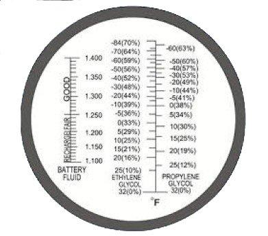 Sinotech Hand Held New Design Antifreeze Battery Refractometer Rhan-100atc