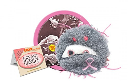 (GIANT MICROBES Breast Cancer Plush )