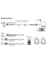 10 pares HD-CVI TVI AHD pasivo de vídeo Balun con conector de potencia y transmisor de datos RJ45 CAT5 BNC Par trenzado