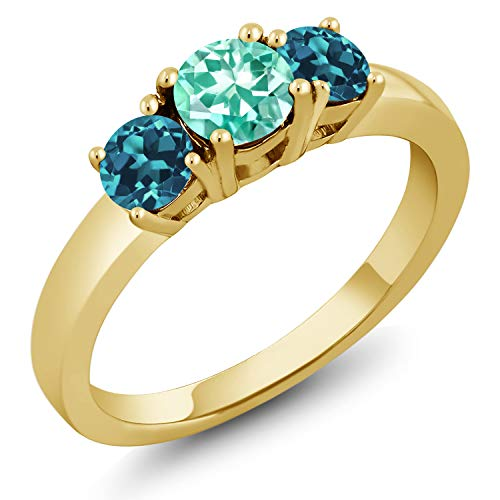 - Gem Stone King 1.16 Ct Round Blue Apatite London Blue Topaz 18K Yellow Gold Plated Silver Ring (Size 5)
