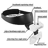 KACIOPOO Headband Magnifier with 2 LED Lights and 5