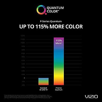 VIZIO P-Series Quantum Class 4K HDR Smart TV 2