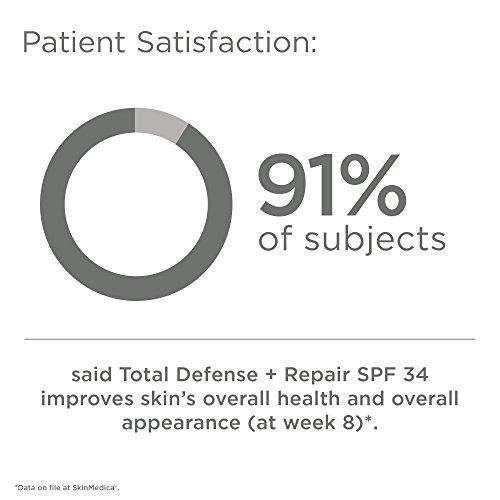 SkinMedica Total Defense Plus Repair SPF 34 Sunscreen Tinted, 2.3 oz. by SkinMedica (Image #7)