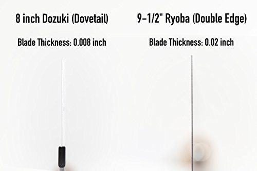 SUIZAN Japanese Hand Saw 8 inch Ultra fine cut Dozuki (Dovetail) 0.2mm Blade Pull Saw for Woodworking,Furnituredesign,Musical instrument production by SUIZAN (Image #7)