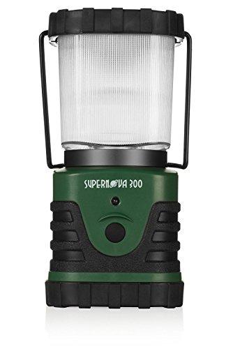 Buy emergency lamp