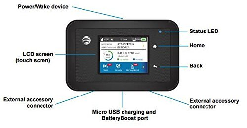 Netgear Unite Explore 815S 4G LTE Hotspot Rugged AT&T (Certified Refurbished)