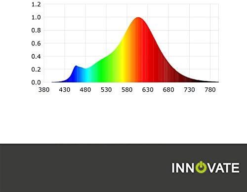 [ 5er Pack/Set ] INNOVATE E27 LED Filament Glühfaden Lampe Birne Leuchtmittel / 7W - ersetzt 50-60W Glühlampe, Glas, warmweiss - 2700K, 700 Lumen, 360° Abstrahlwinkel