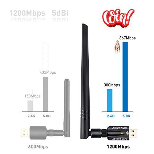 ANEWKODI USB WiFi Adapter USB 3.0 AC1200Mbps USB Wireless Adapter Dual Band 2.4GHz/5.8GHz 867Mbps 802.11ac/b/g/n Wireless Adapter Desktop/Laptop/PC, Support Soft AP Windows 10/8/8.1/7, Mac OS by ANEWKODI (Image #1)