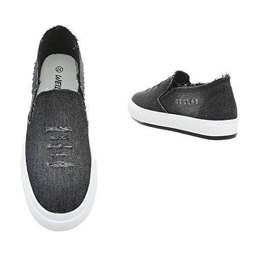 Design Mocasines para on Slip Plano Mujer Zapatos Negro Ital Rl 702 dwqgIw
