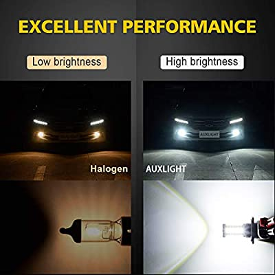 AUXLIGHT H10 9145 9140 9045 9155 9040 PY20D LED Fog Light Bulbs 6000K Xenon White, Super Bright 2800 Lumens 33-SMD Chips LED Daytime Running Lights DRL Bulbs Replacement for Cars, Trucks (Pack of 2): Automotive