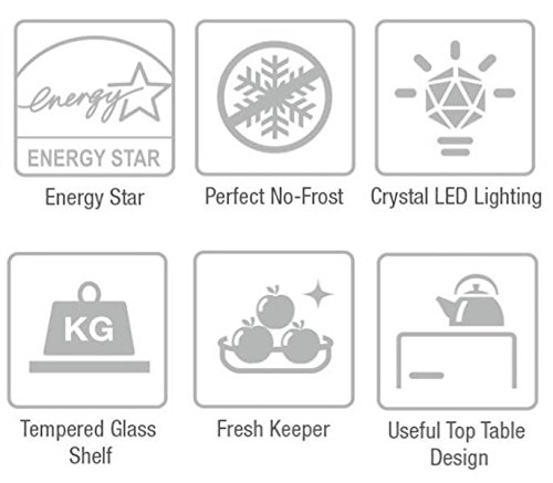 Daewoo Retro Compact Refrigerator 2.8 Cu Ft, Mint Green ...